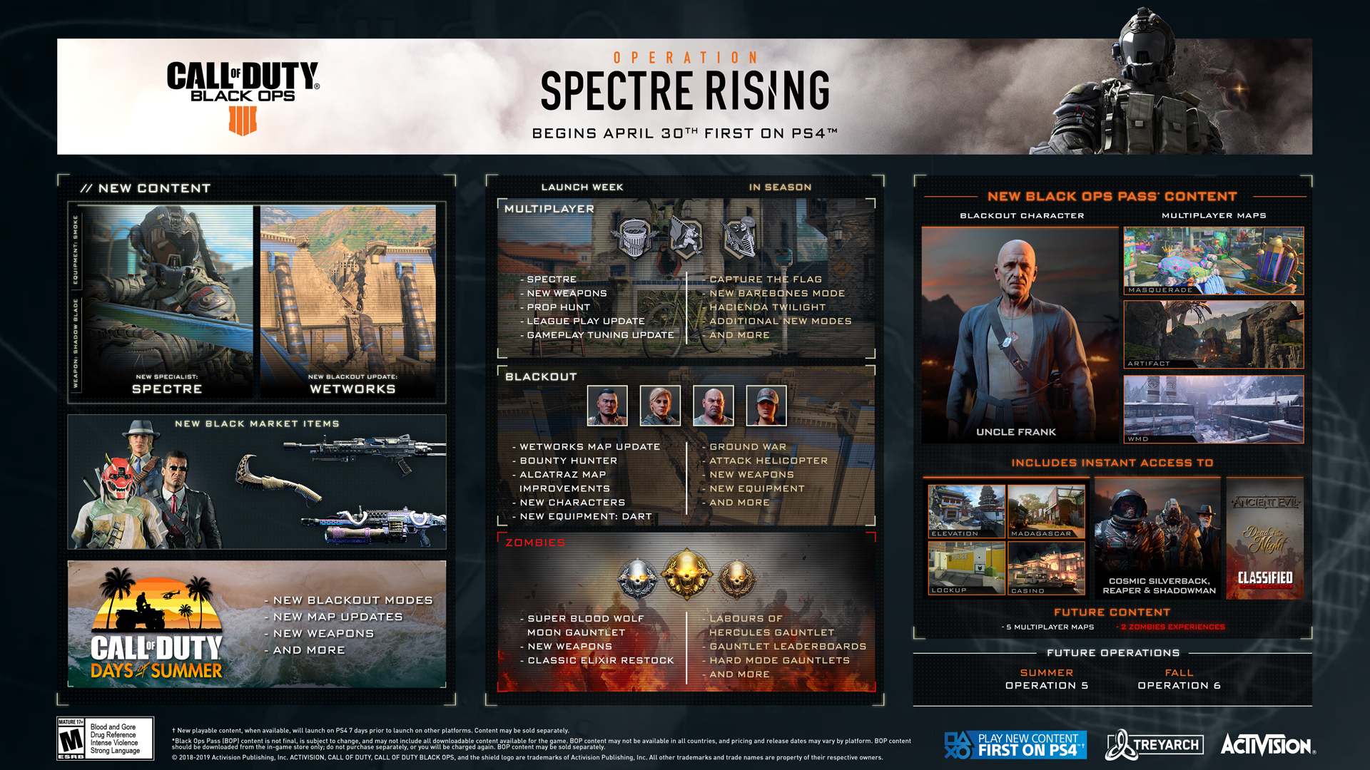 Operation Spectre Rising Begins April 30th on PS4